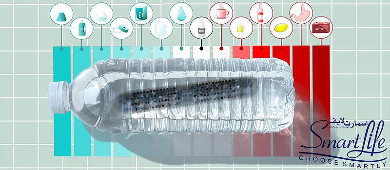 اسمارت لایف, فیلتر قلیایی کننده آب, آب غنی شده, فیلتر افزاینده هیدروژن, آب قلیایی, فیلتر آب قلیایی, استیک آلکالاین, آب هیدروژنه, آب آلکالاین, دستگاه الکترولیز, آب یونیزه, آب غنی از هیدروژن, کاسیم, منیزیم, آب مغناطیده, آب هوشمند, آنتی اکسیدانت, قرص آب هیدروژنه, فیلتر سرامیکی, ORP